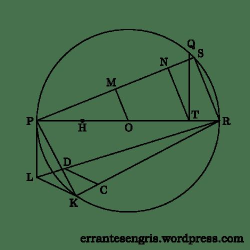 Cuadratura del Círculo-Ramanujan